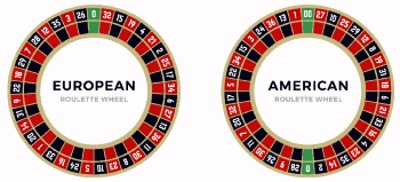 Two Main Variations of Roulette